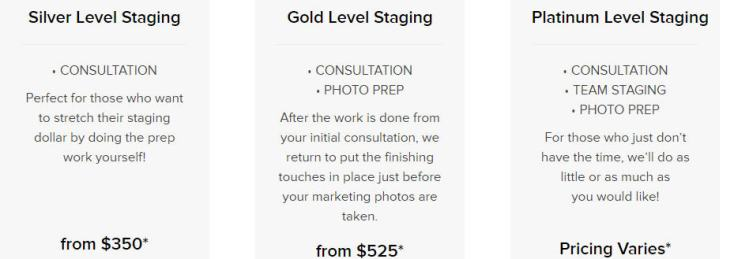 staging pricing